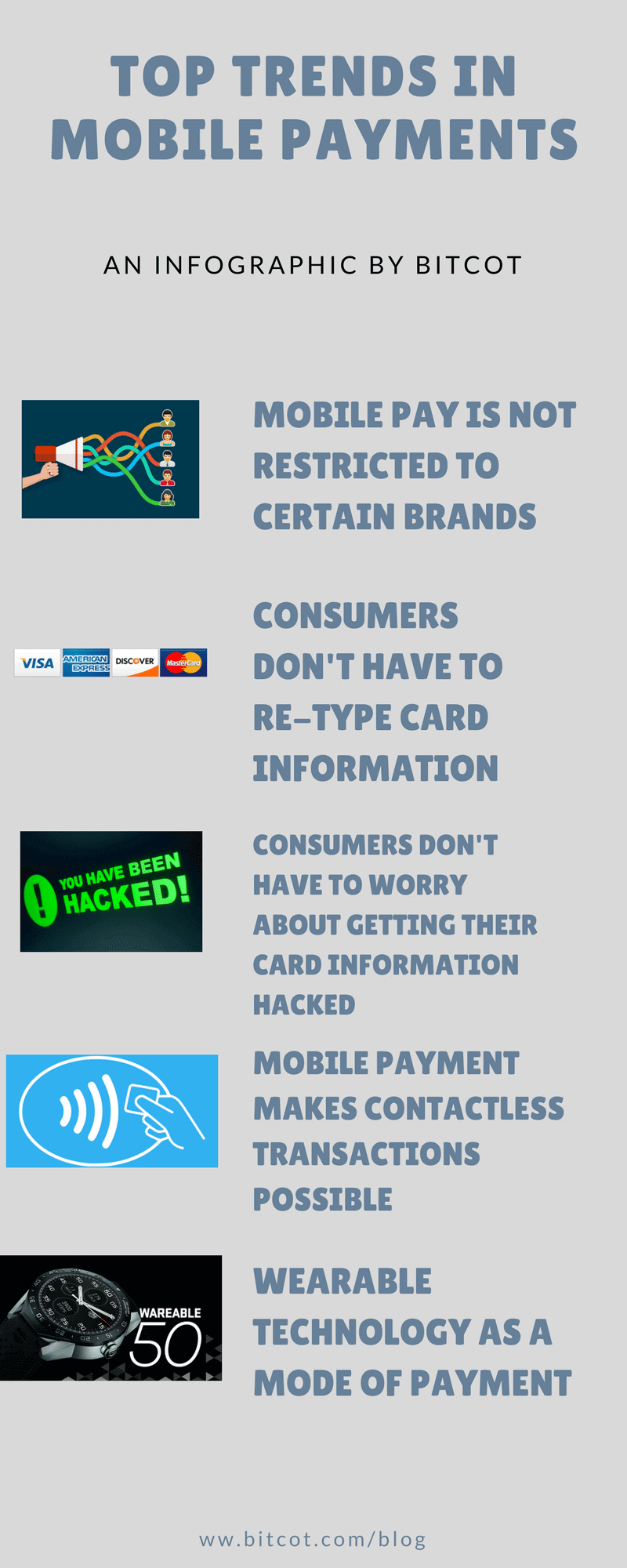Top Mobile Payments Trending