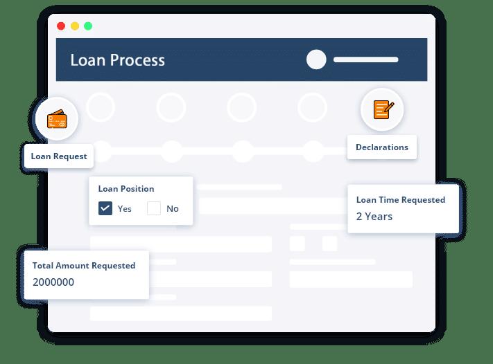 Loan Origination Process