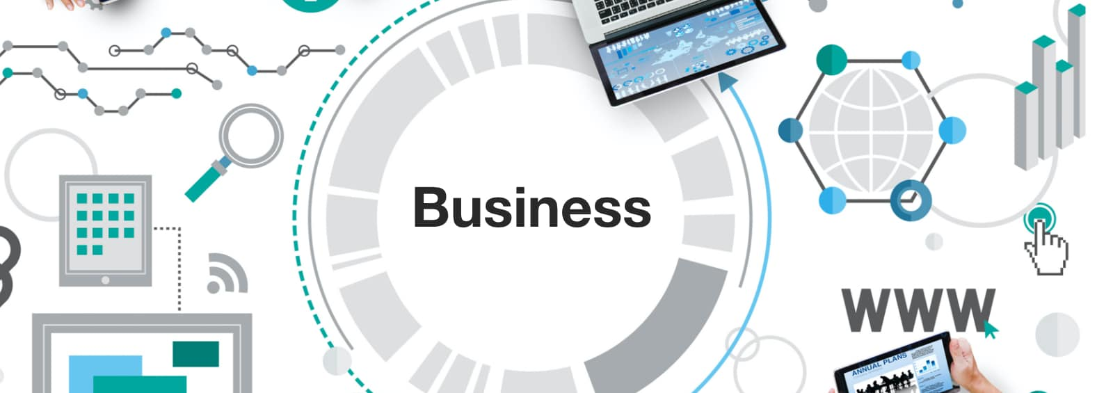Future of Business with software Banner